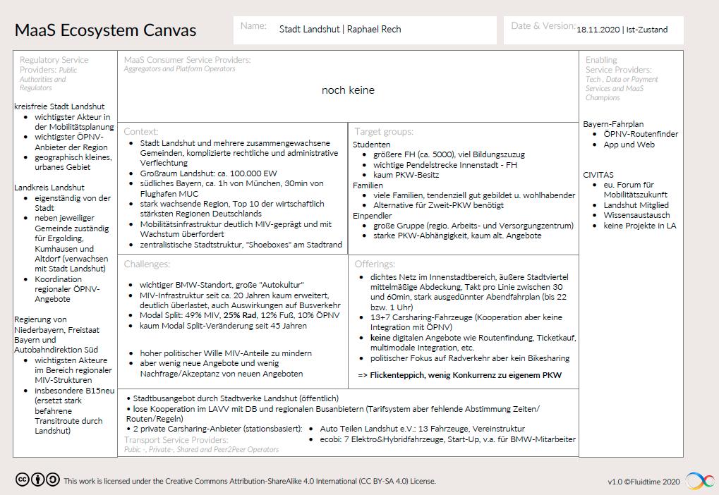 Fluidtime-MaaS ecosystem canvas - example 3