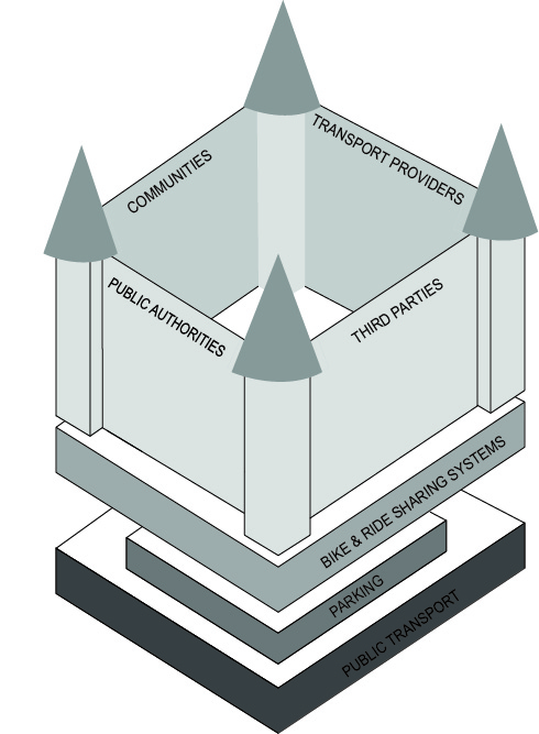 BL_Ecosystem-Graphic