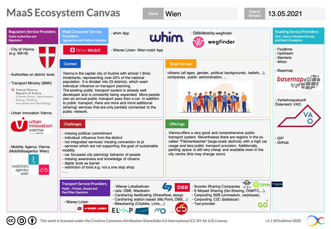 Ecosystem-Vienna-Symposium2021