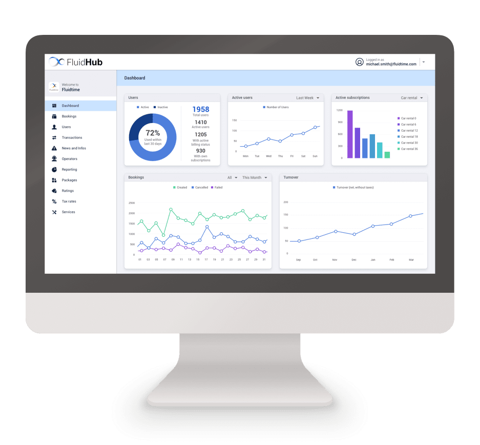 Fluidtime_MaaS Plattform FluidHub_Features-04_Reporting